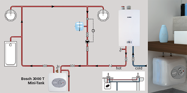 Best Point Of Use Water Heaters Reviews